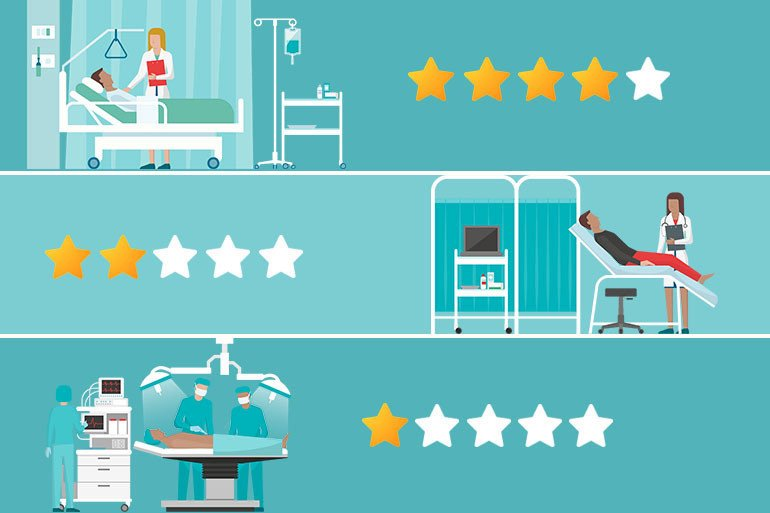 Hospital Rating
